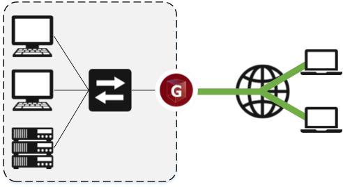 remote-client