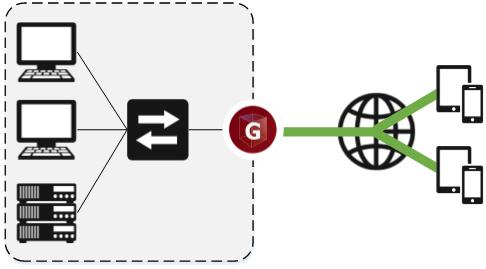 remote-client-m
